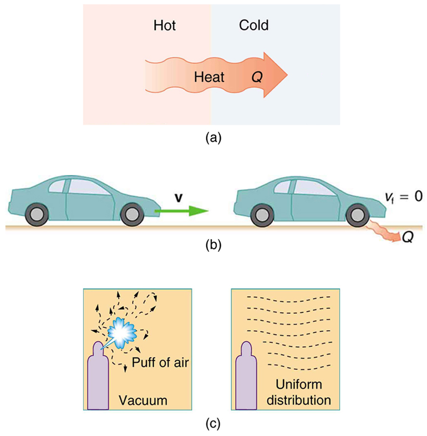 thermodynamics laws and life essay The zeroth law of thermodynamics says that if system (or object) a is in thermal equilibrium with system (or object) b this happens in real life when two objects are the same temperature written more simply then.