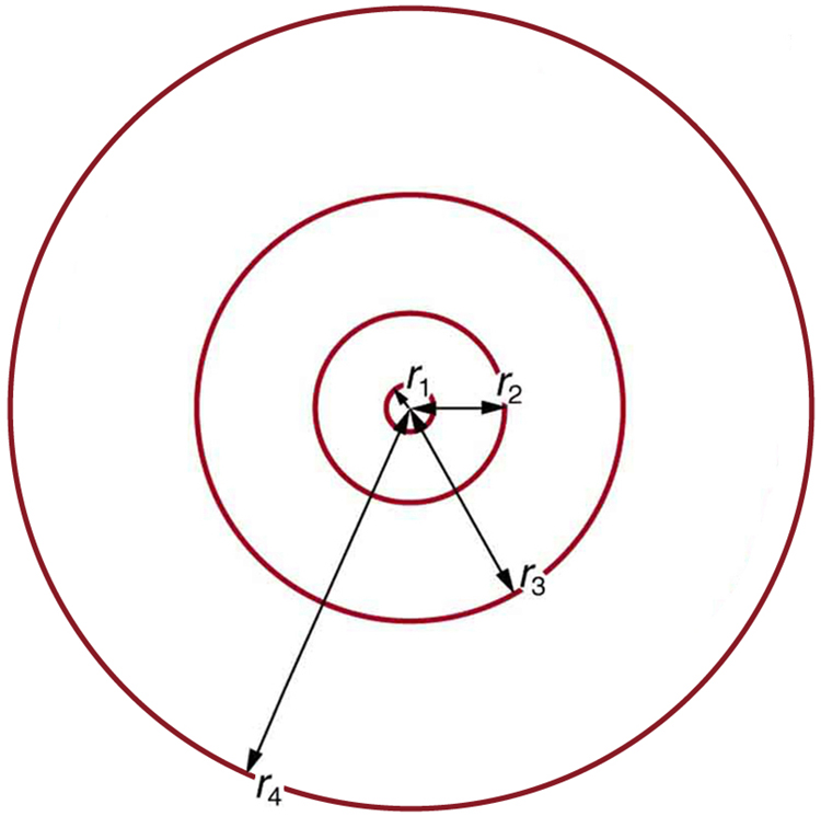 Bohr's Theory of the Hydrogen Atom - VOER